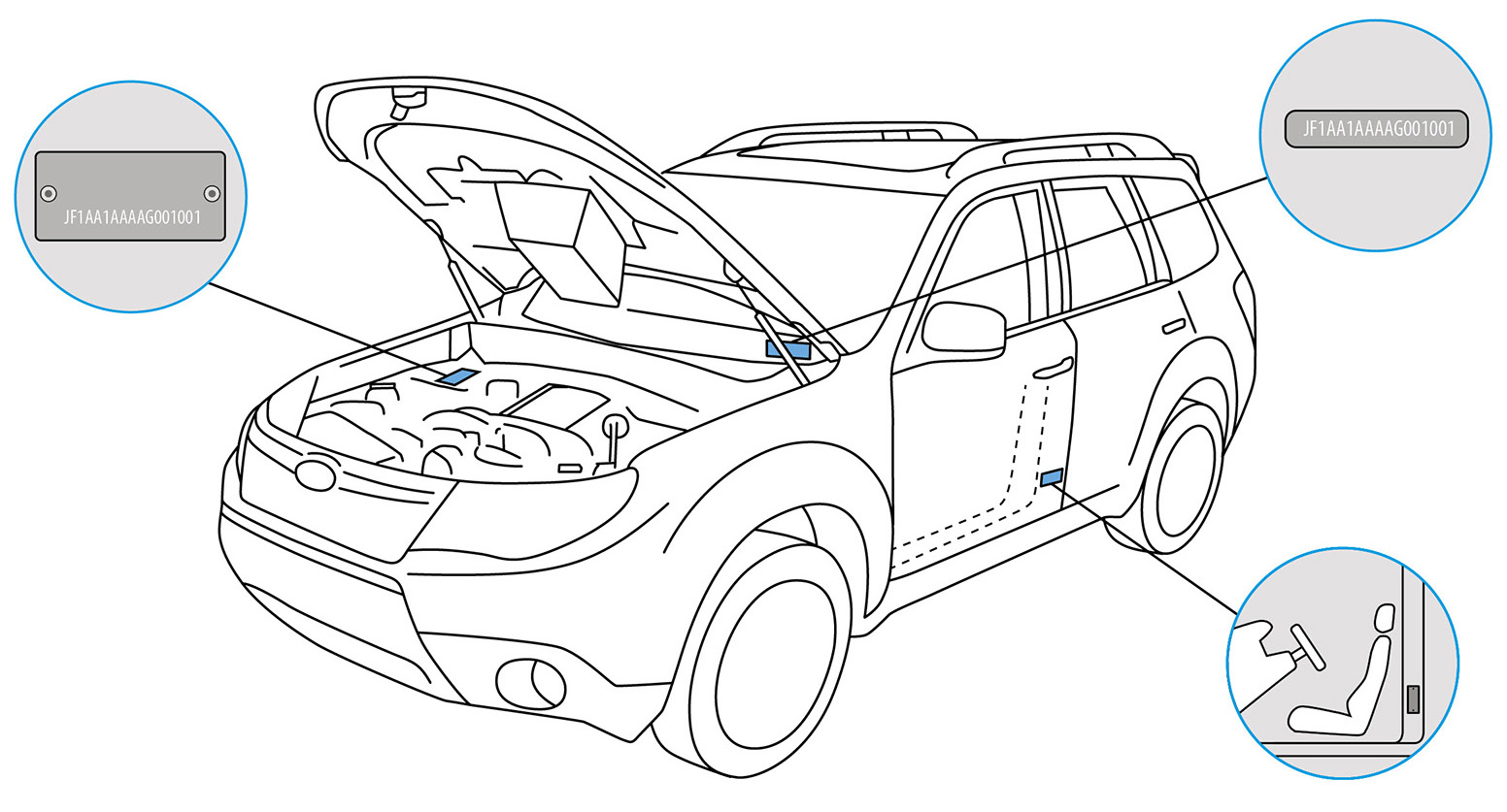 Takata Airbag Recall | Subaru Australia