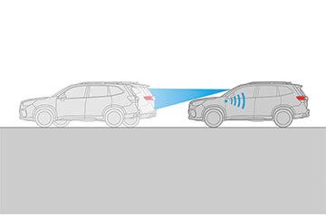 Lead Vehicle Start Alert<sup>1</sup>