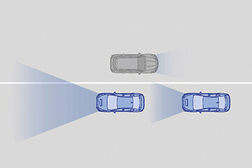 High Beam Assist<sup>1</sup>