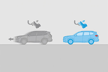 Pre-Collision Brake Assist<sup>1</sup>